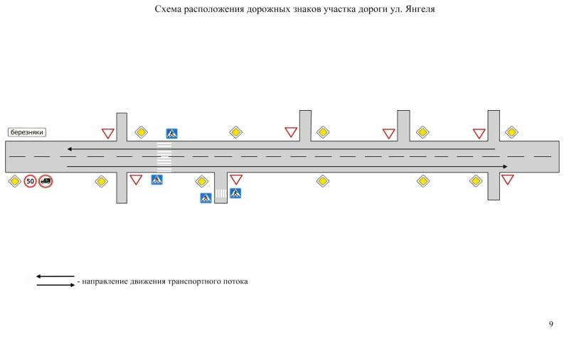 Схема расположения дорожных